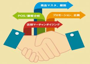 maker_retailer_cooperation_rectangular